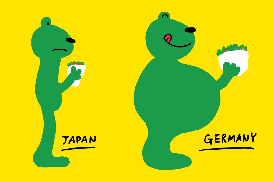 ケバブが大きいドイツ、ベルリン