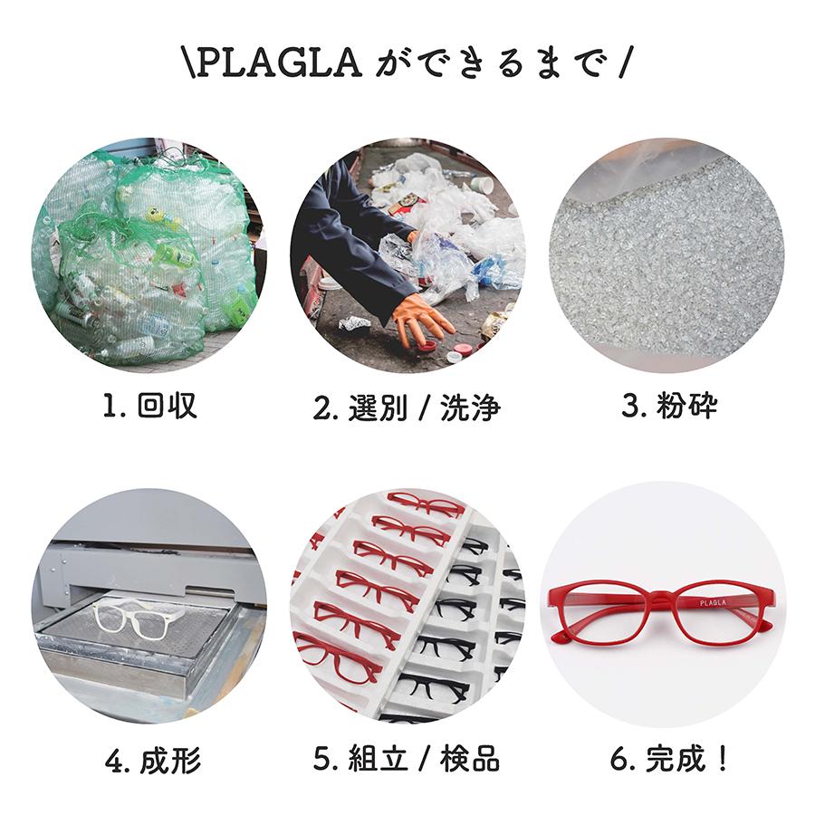 メガネの街、鯖江市で作られているという高い信頼性